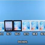 初代iPad〜iPad Proまで、歴代モデルのスピードを比較(動画)